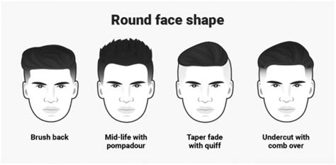 hairstyles match face shape the perfect men s guide to choosing the right haircut for