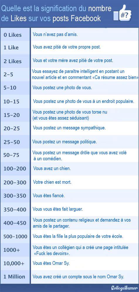 signification de layout en francais la v 233 ritable signification du nombre de likes de vos amis