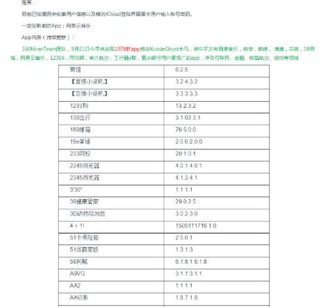 orchard cms custom form with section headers the app stores ルウェアe究宅 aプリ這 applee狗 v quot 凍 title gt