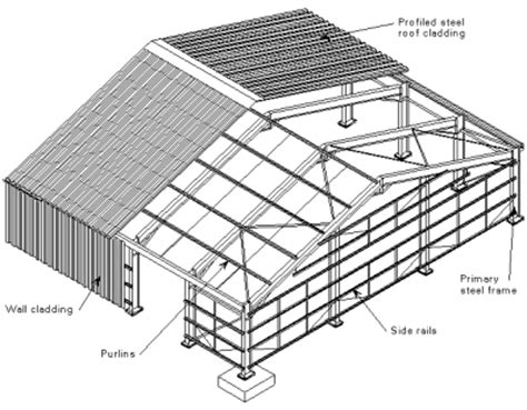 layout of industrial building cost planning industrial buildings steelconstruction info