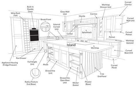 kitchen cabinet diagram kitchen cabinets label diagram kitchen