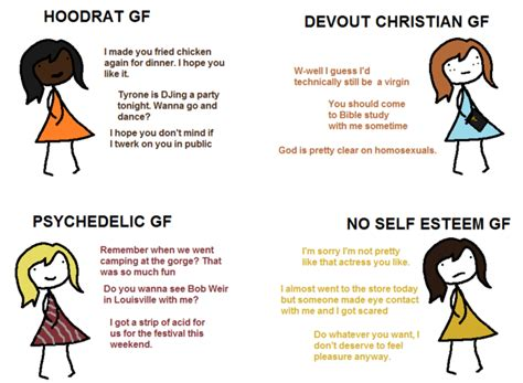 aborted gf incel ideal gf know your meme