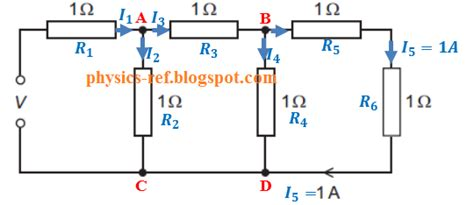 current through resistor network a network of resistors each of resistance 1 ω is connected as shown the current passing