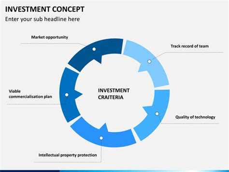 Investment Concept Powerpoint Template Sketchbubble Investment Ppt Templates Free