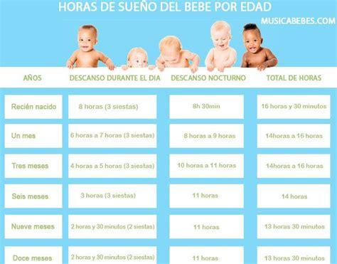 si su bebe es 8441420165 todo nuevo padre que est 225 obligado a preguntarse si su beb 233 est 225 durmiendo lo suficiente es