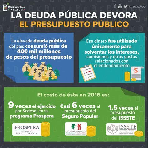 gastos deducibles segun el cff 2016 mexico en 2016 el gobierno destin 243 400 mmdp s 243 lo para pagar la