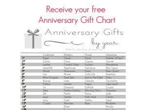 Wedding Anniversary Gift Chart by The Anniversary Symbols Meanings And Colors By Year