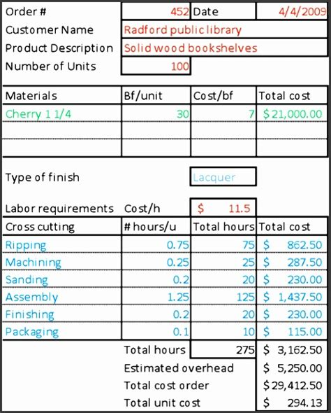 Cost Report Template Excel