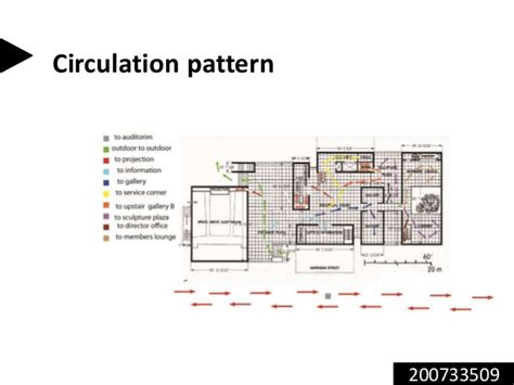 circulation patterns architecture case study art and craft exhibition complex omplex