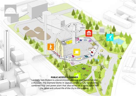 effect design uppsala big unveils a luminescent geodesic dome biomass power