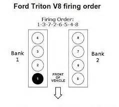 ford f 150 questions want to which is cylinder