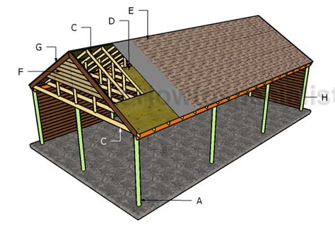 3 Car Carport Plans by Carport Plans Howtospecialist How To Build