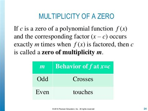 finding prime factors of n and their multiplicities lecture 8 section 3 2 polynomial equations