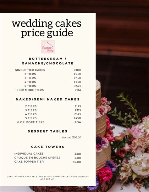 Wedding Cake Guide by Your Price And Portion Guide 100 Images Portions By