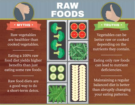 Food Is Detoxing A Myth by Demystifying Food Diets Fix
