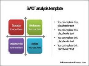 swot analysis templates 187 subway maps