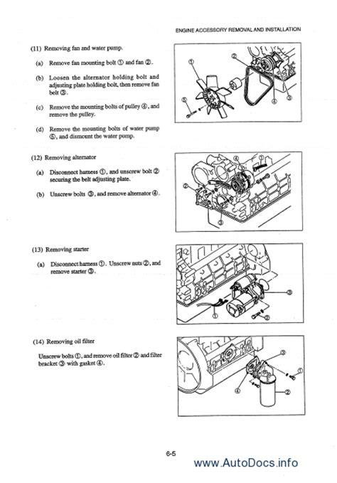 Diesel Engine Mitsubishi S6k mitsubishi s4k s6k diesel engine service repair workshop