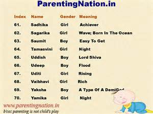Letter Of Credit Tamil Meaning 25 Best Ideas About Tamil Baby Names On Tamil Baby Boy Names Tamil Baby Names