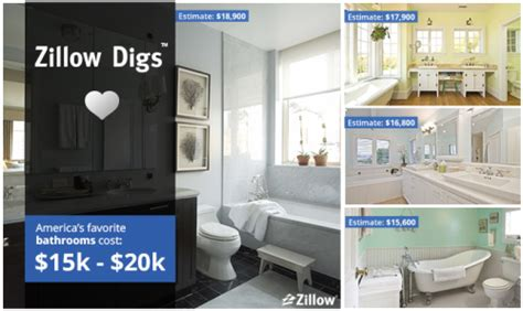 zillow digs home design trend report zillow digs spring trend report ii what s your state s
