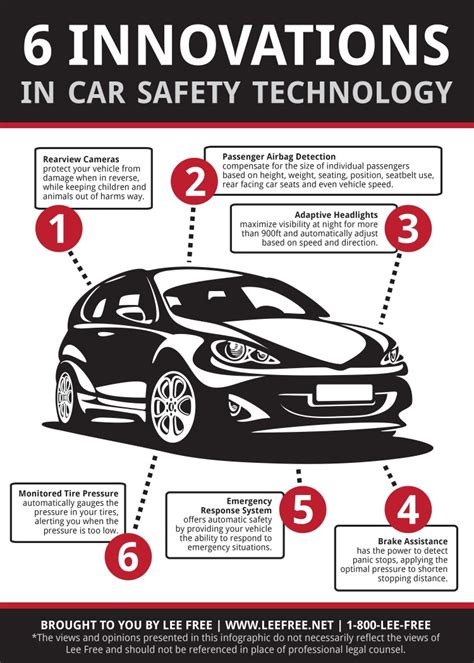 car safety 6 innovations in car safety technology call free