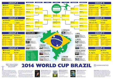 printable schedule rugby world cup 2015 2015 cricket world cup wallchart search results