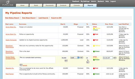 sales pipeline reports go interactive