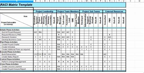10 Roles And Responsibilities Matrix Template Excel Exceltemplates Exceltemplates Matrix Chart Template Excel