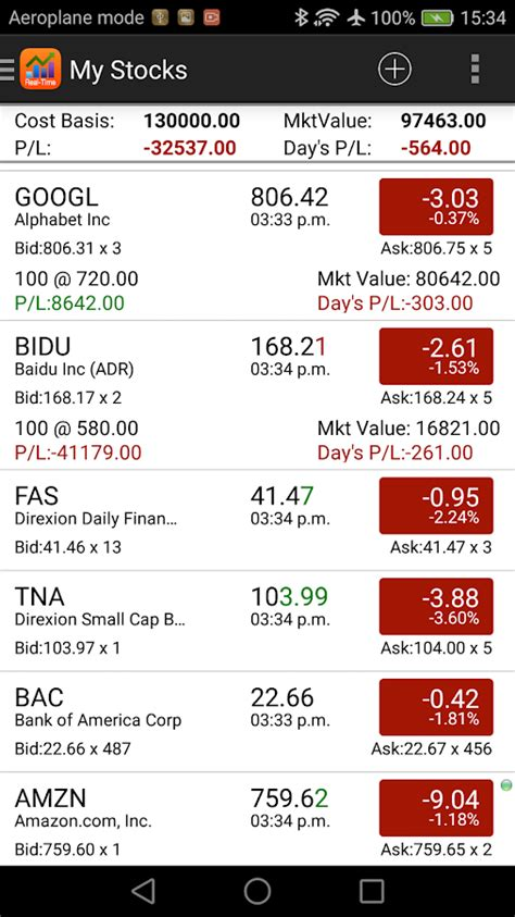 Real Time Stock Quotes No Delay