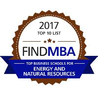 Mba Energy Management Aberdeen by Rgu S Aberdeen Business School Ranked One Of The Top For