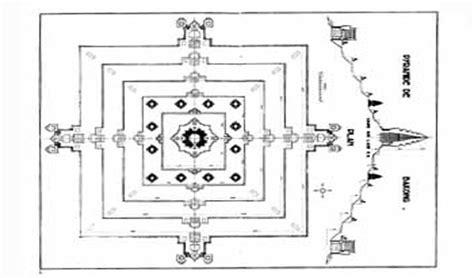 angkor wat floor plan bakong temple plan roluos