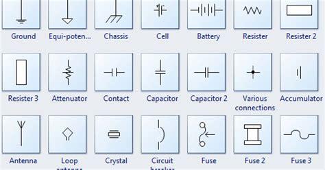 basic electrical symbols electrical engineer