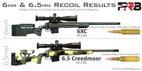 M4 Mshk 6 B14 Black by Muzzle Brakes Recoil Results For 6mm 6 5mm