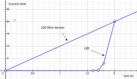 why use resistor for led when to use a resistor with an led and why make
