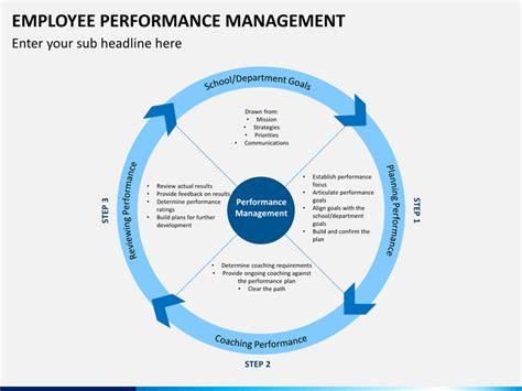 performance management process template employee performance management powerpoint template
