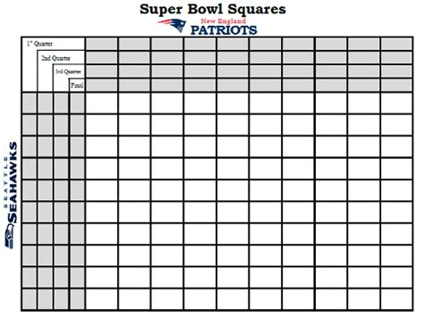 super bowl squares how to win during super bowl xlix