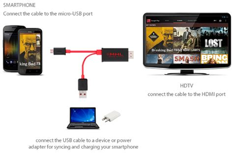Kabel Data Samsung Tab Tab2 Original 100 Packing موضوع موحد كل ما يخص lcd plasma led oled 3d الصفحة 62 منتديات تونيزيـا سات