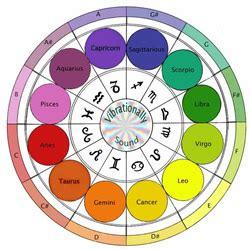 Calming Colours Mental Health sz 237 n horoszk 243 p