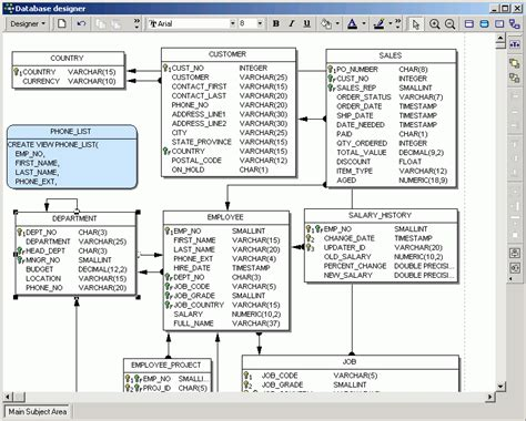 data table design employee database design exles pictures to pin on