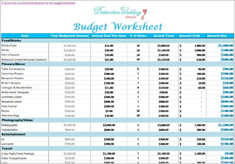 budget comparison template ikuzo wedding