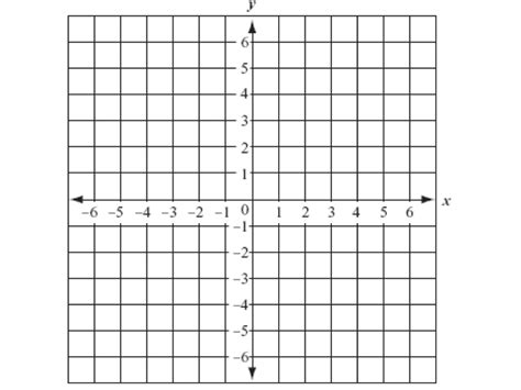 Free Printable Coordinate Plane Pictures