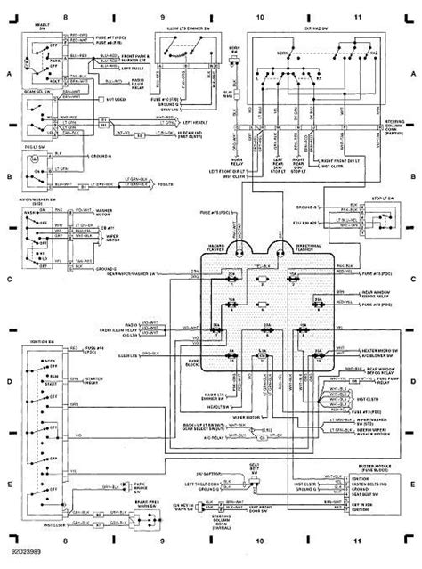 92 jeep wrangler wiring diagram wiring diagram manual