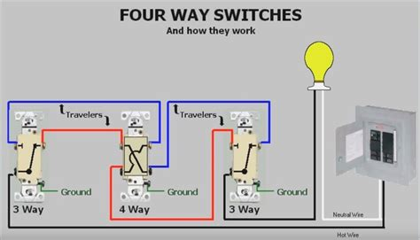 how to hook up a 4 way switch diagram 4 way switch wiring diagram moesappaloosas