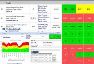 metric scorecard template best photos of exles of corporate scorecard templates