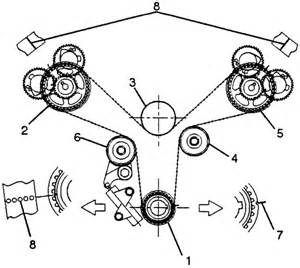 Isuzu Rodeo Timing Belt Repair Guides Engine Mechanical Components Timing