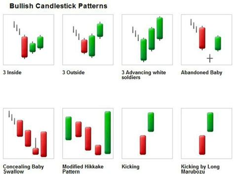kinder stock analysis image gallery technical charts