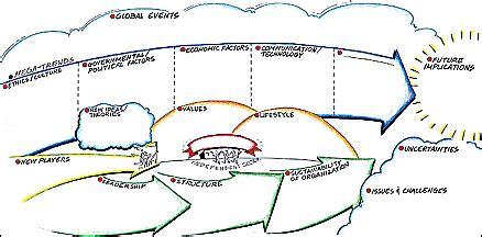 Voorbeeld Draaiboek Beursvloer Pdf projectplan voorbeeld