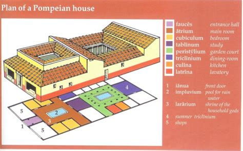 layout of pompeii house pompeii house plans home design and style