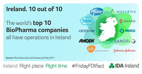 Top Mba Program In Ireland by Ireland And The Science Industry 2017 Biopharma