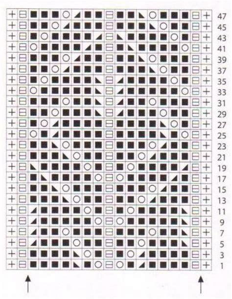knitting pattern symbols stunning lace knit chart pattern this chart uses russian