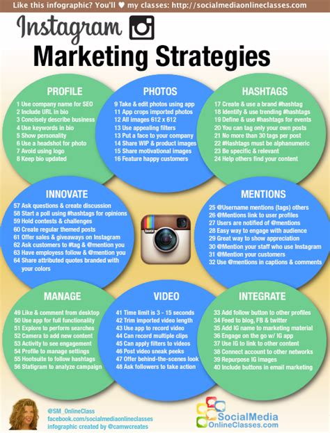 instagram marketing social media marketing guide how to gain more followers with step by step strategies and hacks books instagram marketing strategies infographic smart insights